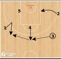 Basketball Play - Barcelona - Transition STS