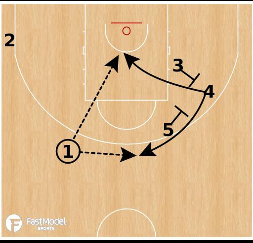 Basketball Play - Barcelona - Zipper Choice SLOB