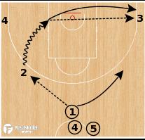 Basketball Play - Team Shooting Drill 01