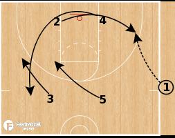Basketball Play - Toronto Raptors - DHO Hammer SLOB