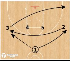 Basketball Play - Washington Mystic - 1-4 Iverson Ram BS