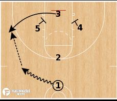 Basketball Play - Lenovo Tenerife - Diamond BS