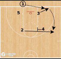 Basketball Play - Sacramento Kings - 2 Box BLOB