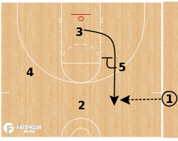 Basketball Play - Wisconsin Badgers - Diamond SLOB