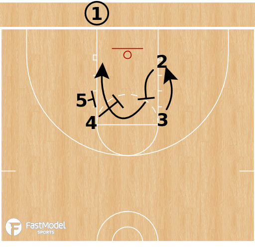 Basketball Play - Kansas Jayhawks - Stagger BLOB