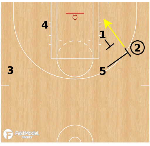 Basketball Play - Indiana Fever - Ghost Spain Post Up