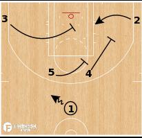 Basketball Play - San Antonio Spurs - Horns Floppy