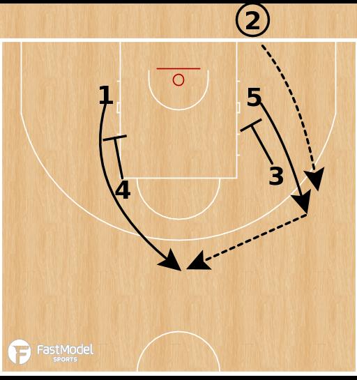 Basketball Play - Zenit St Petersburg - Choice PNR BLOB