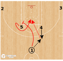 Basketball Play - Basketball Africa League - Horns Brush