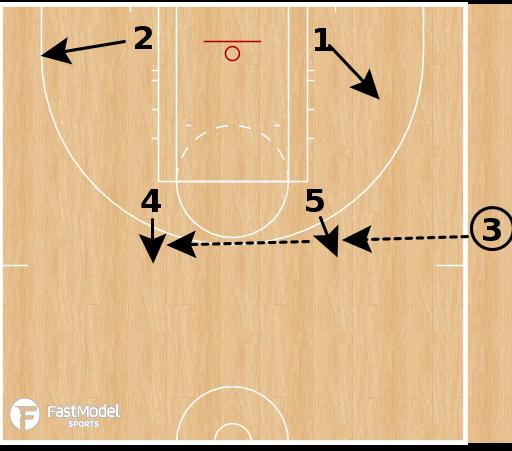 Basketball Play - Las Vegas Aces - Box Slice Duck In SLOB