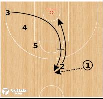 Basketball Play - Anadolu Efes - Stack Screen