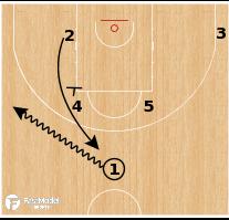 Basketball Play - AX Armani Exchange Milano - Iverson Ram Pop
