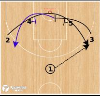 Basketball Play - AX Armani Exchange Milano - Floppy Step Up