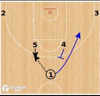 Basketball Play - FC Barcelona - Horns DHO Flare