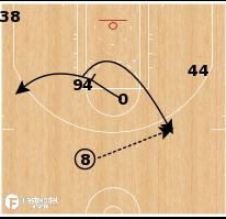 Basketball Play - Boston Celtics - Pick & Roll Hammer