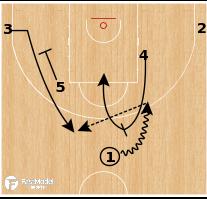 Basketball Play - FC Barcelona - PNR Pin Down