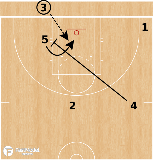 Basketball Play - Phoenix Mercury - Spread Box BLOB
