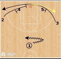 Basketball Play - Las Vegas Aces - Floppy Elbow Backdoor