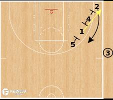 Basketball Play - Seattle Storm - EOG SLOB (0.7)