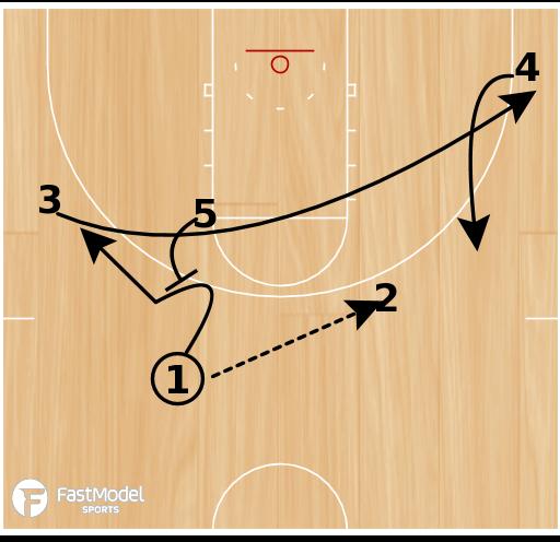 Basketball Play - Post Up: Rosenthal - Flare 52 PnR