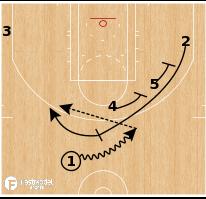 Basketball Play - Atlanta Hawks - Stagger to Pick & Pop