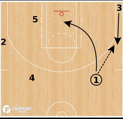 Basketball Play - Dallas Wings - Guard Post Up