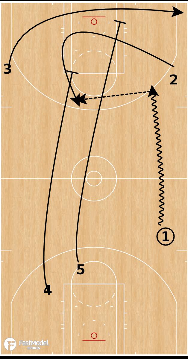 Basketball Play - Brooklyn Nets - Full Court Loop