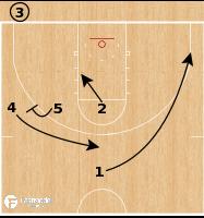 Basketball Play - Phoenix Suns - Lob Game Winner