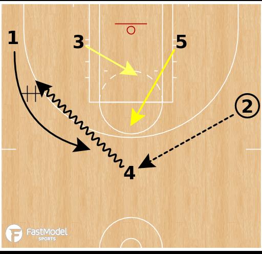 Basketball Play - Minnesota Lynx - DHO Spain PNR
