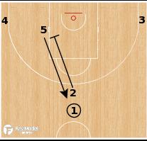 Basketball Play - Phoenix Suns - Ram Slip & Pin Down