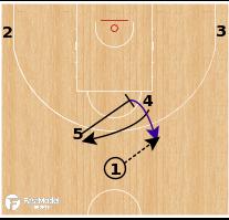 Basketball Play - Phoenix Suns - Flash Screen Away Reject & Hand Off