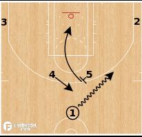 Basketball Play - Phoenix Suns - Horns Dive + Counter