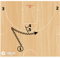 Basketball Play - Post Up: DeSalvo - Double High