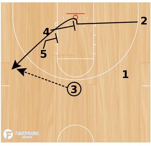Basketball Play - Post Up: DeSalvo - Double High