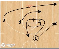 Basketball Play -  UCLA Bruins - 55 Clear