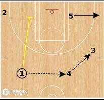 Basketball Play - Connecticut Sun - Flex/Double Stagger