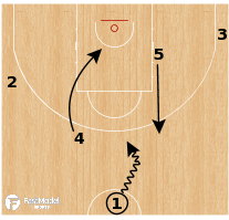 Basketball Play - Serbia - Horns Exchange Seal