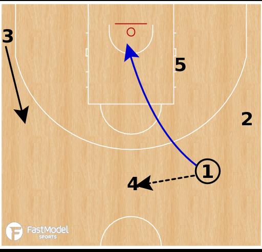 Basketball Play - Serbia - Dunker Pin