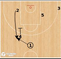 Basketball Play - Serbia - Distort Low Tag PNR