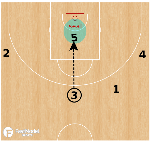 Basketball Play - Serbia - Horns Turnout Seal