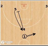 Basketball Play - Serbia - Ram PNR