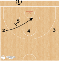 Basketball Play - Greece - Fan Screen BLOB