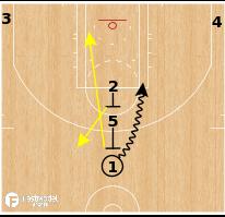 Basketball Play - Phoenix Suns - Spain (Tandem) Series