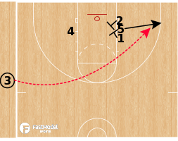Basketball Play - Canada - EOG Squeeze SLOB