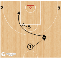 Basketball Play - Greece - Chin Chicago Pistol