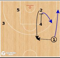 Basketball Play - Greece - Zipper Elbow Zoom