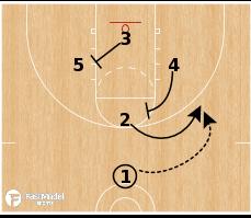 Basketball Play - Quick Hitter: Diamond Cross