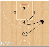 Basketball Play - Russia - Diamond Rip