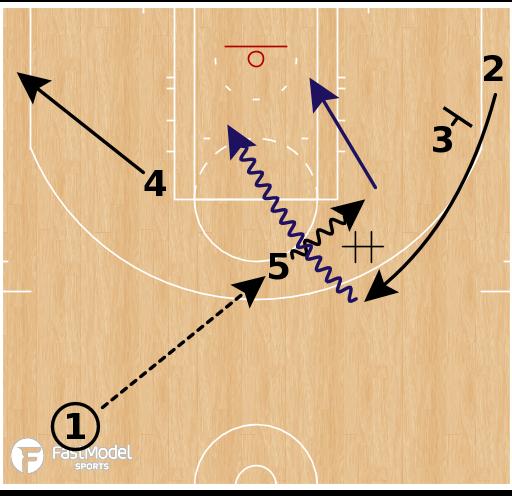 Basketball Play - Phoenix Suns - Zipper Chicago