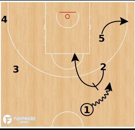 Basketball Play - Slovenia - Zipper PNR
